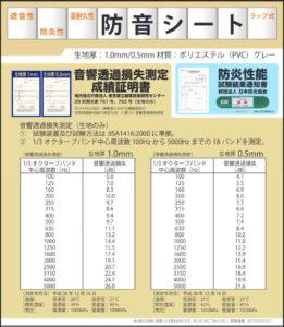 防音シートの試験成績表