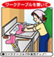 ステンレスのアウトドア―キッチンの用途