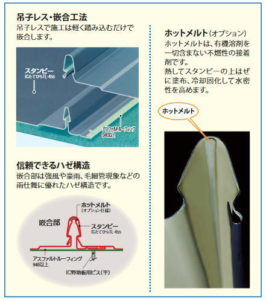稲垣商事の金属屋根材のスタンビーの接合部の説明